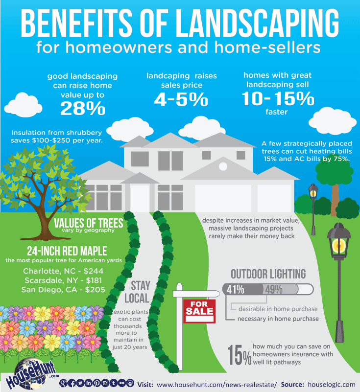 Landscaping Ideas Halifax, Home Staging Halifax